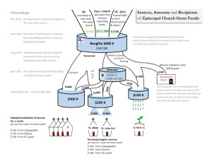 Info graphic - TEC grant funding - revised